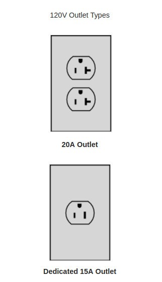 120v Outlet Type Examples